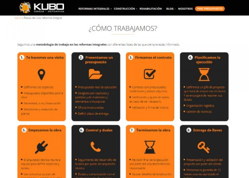 Página web Kubo confianza