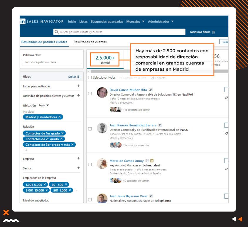 Linkedin Sales Navigator cómo herramienta de Social Selling te ayuda a conseguir los objetivos de tu compañía