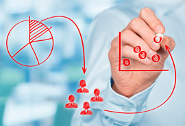 Implementación CRM de clientes